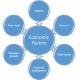 The Greek economy